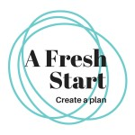 Get a Fresh Start Create a Plan - work with Inner Creative innercreative.com.au