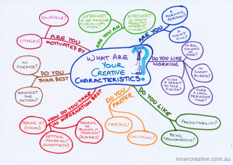 Inner Creative- Harness Your Characteristics for Creativity - sign up for your free eBook download - innercreative.com.au